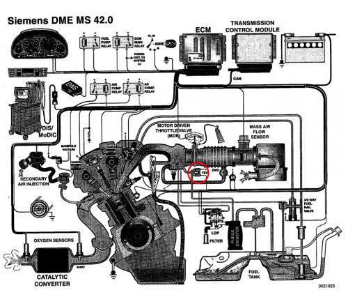 SIMENS DME MS42.0全体制御図